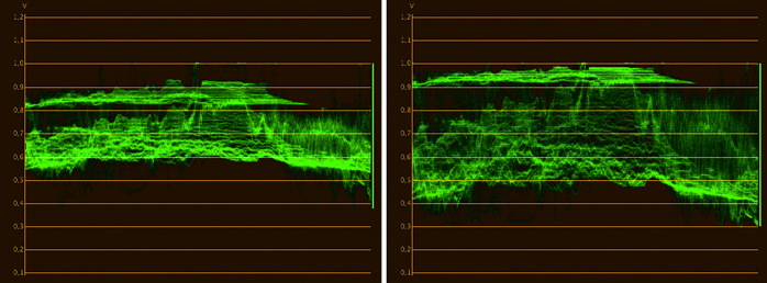 lf-farbkorrektur-waveform